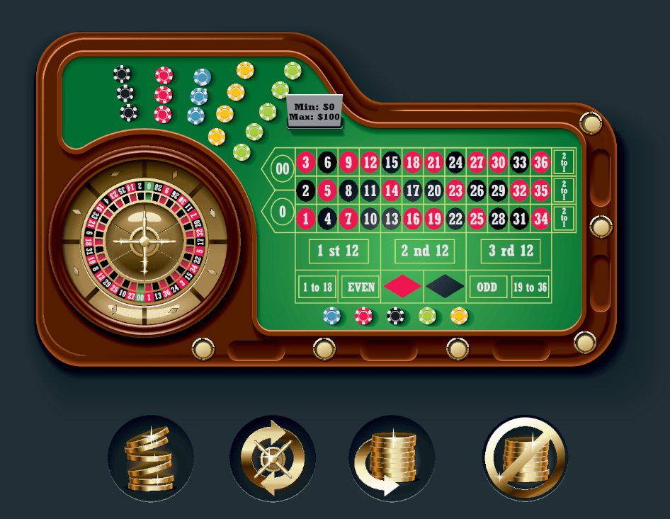 Roulette Bets - Why famous